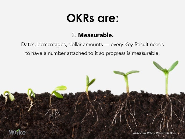 2. Measurable. Dates, percentages, dollar amounts — every Key Result needs to have a number attached to it so progress is ...