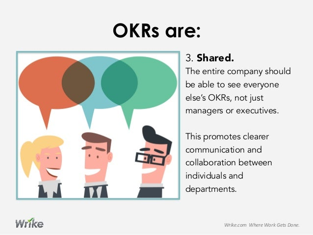 3. Shared. The entire company should be able to see everyone else's OKRs, not just managers or executives. This promotes c...