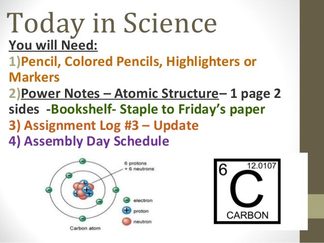 Today in Science  You will Need: 1)Pencil, Colored Pencils, Highlighters or Markers 2)Power Notes – Atomic Structure– 1 pa...