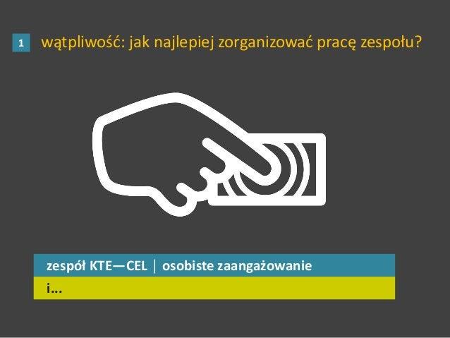 wątpliwość: jak najlepiej zorganizować pracę zespołu?1 i... zespół KTE—CEL │ osobiste zaangażowanie