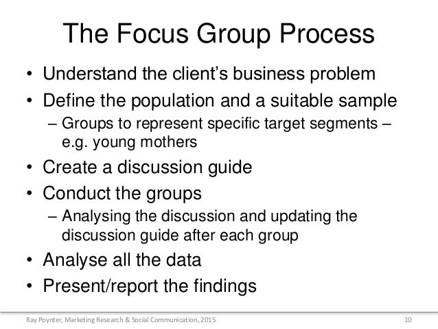 focus group example