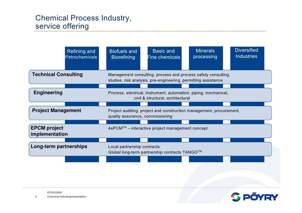 Poyry Chemical Industry