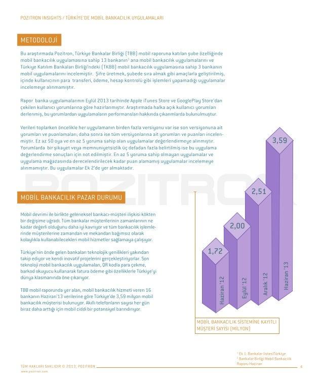 Pozitron Insights - Türkiye'de Mobil Bankacılık Uygulamaları