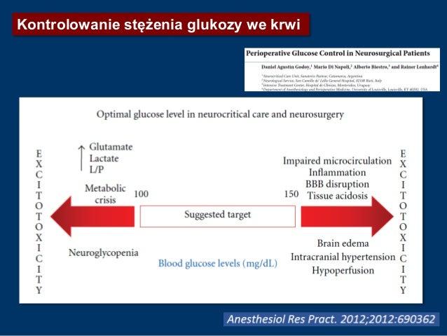 Kontrolowanie stężenia glukozy we krwi Key Points: 1. hyperG jest często obserwowana w ostrych chorobach neurologicznych i...