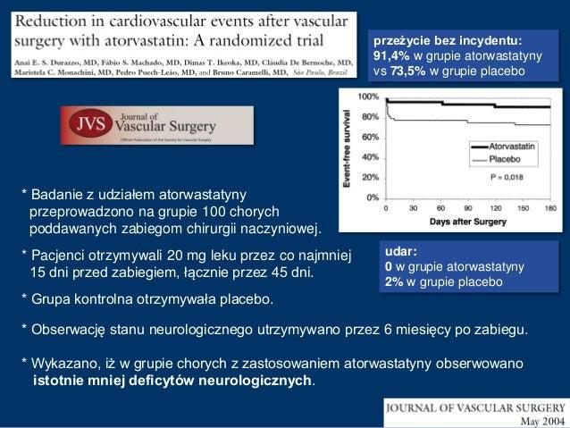 * 350 pacjentów poddawanych planowej operacji wszczepienia zastawki aortalnej i pomostowania nn. wieńcowych * grupa badana...