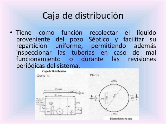 Pozo septico for Caja de distribucion