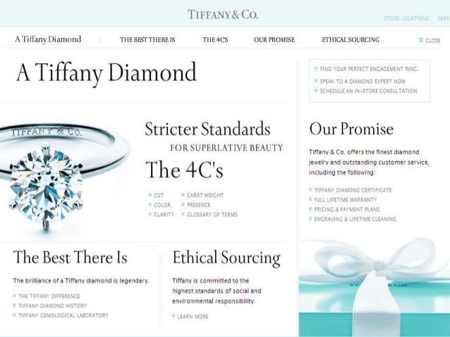 Tiffany Co Marketing Campaign