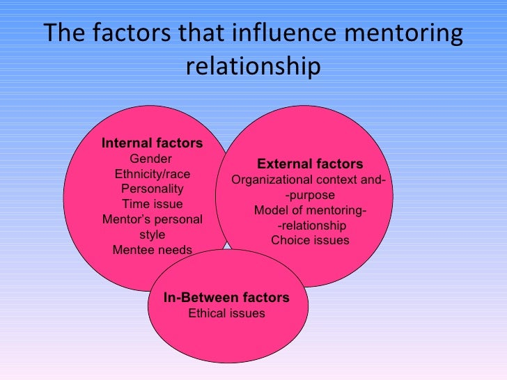 mentorship in nursing Mentorship is a relationship in which a more experienced or more knowledgeable person helps to guide a less experienced or less knowledgeable person the mentor may be older or younger than the person being mentored, but he or she must have a certain area of expertise it is a learning and development partnership between someone with vast experience and someone who wants to learn.