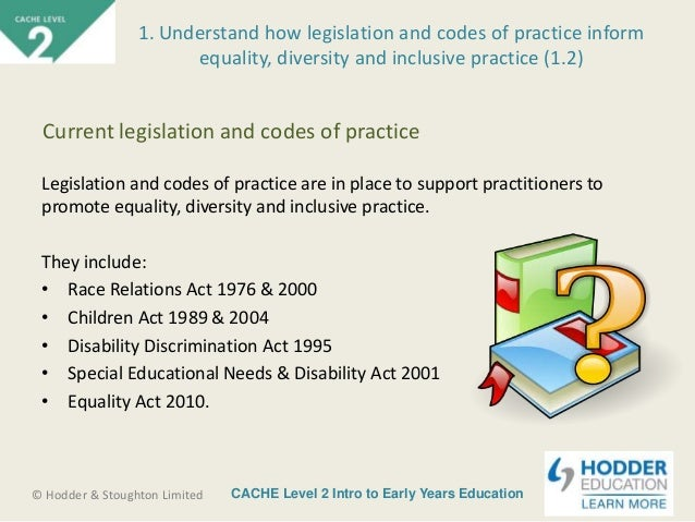 explain how legislation and codes of practice relating to equality diversity and discrimination appl 1) explain how legislation and codes of practice relating to equality, diversity and discrimination apply to own work role ( 8 11 ) the equality act 2010 brings together all previous acts relating to equality and discrimination.