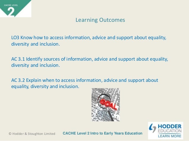 identify sources of information advice and support about diversity equality inclusion and discrimina Identify a range of sources of information advice and support about diversity equality and inclusion unit 3 - outcome 1 explain what is meant by:  diversity  equality  inclusion  discrimination  diversity: diversity literally means difference diversity recognises that though people have things in common with each other, they are also different and unique in many ways.