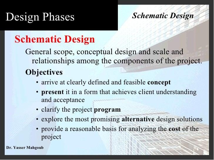 Architectural Professional Practice - Design