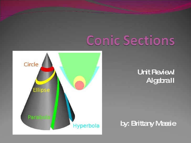 Unit Review! Algebra II by: Brittany Massie