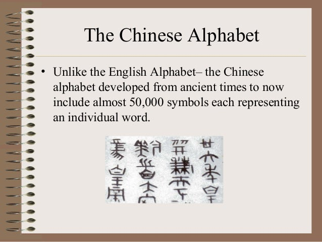 Ancient China Chinese Alphabet
