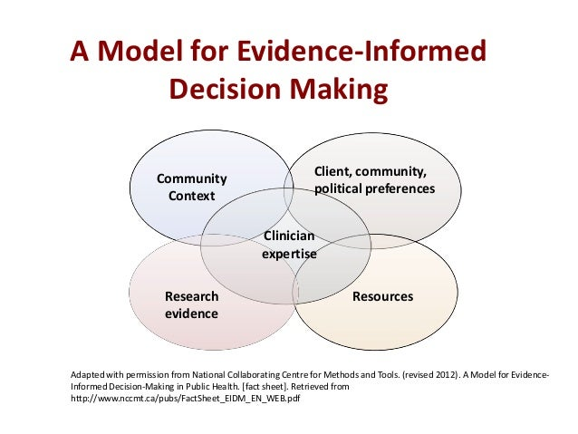 evidence-informed decision-making essay Evidence-informed decision-making is the process of gathering and analyzing the best evidence available and  factors that influence decision making commerce essay.