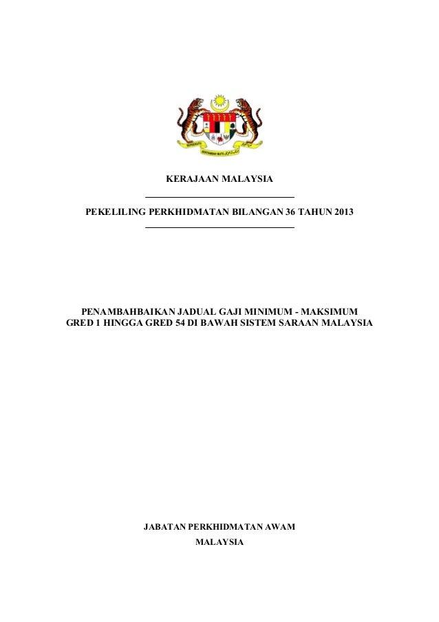KERAJAAN MALAYSIA PEKELILING PERKHIDMATAN BILANGAN 36 TAHUN 2013 PENAMBAHBAIKAN JADUAL GAJI MINIMUM - MAKSIMUM GRED 1 HING...
