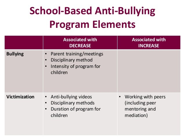 School-Based Prevention Programs