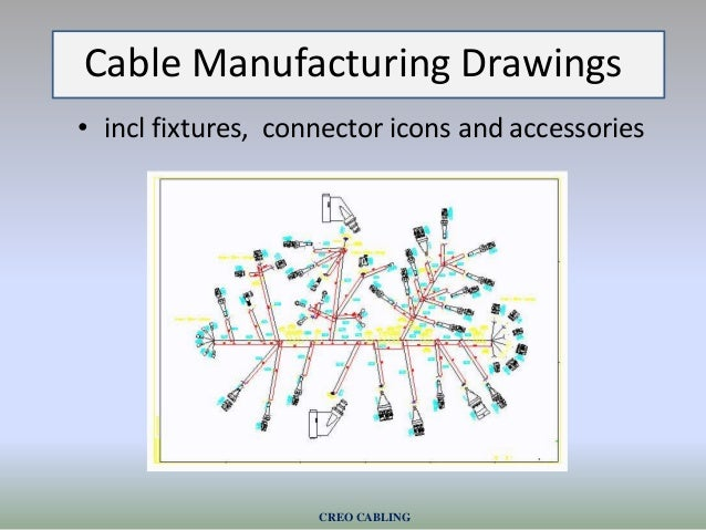 Superb Creo Cabling Solution Wiring 101 Mecadwellnesstrialsorg