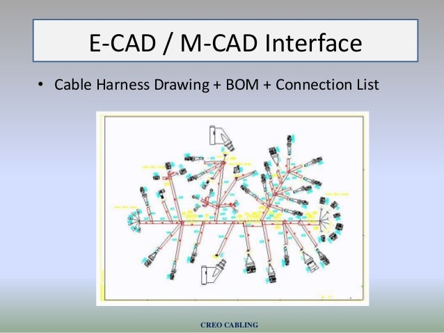 electrical harness drawing standards – comvt, Wiring electric