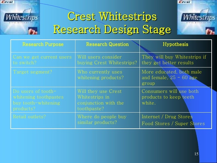 crest 3d white strips target