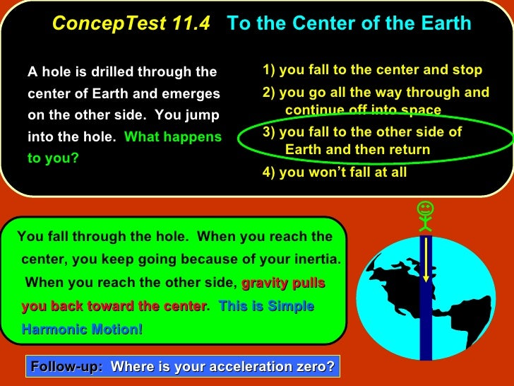 ConcepTest 11.4   To the Center of the Earth <ul><li>A hole is drilled through the center of Earth and emerges on the othe...