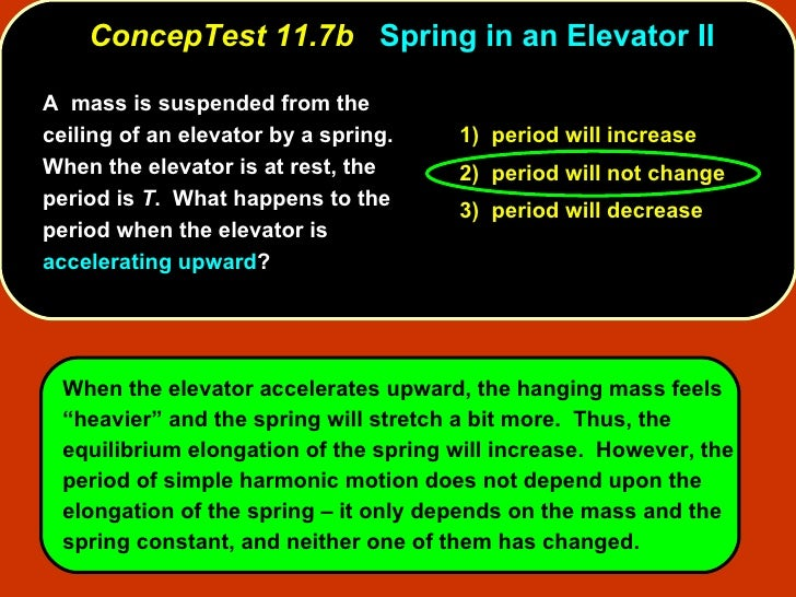 ConcepTest 11.7b   Spring in an Elevator II A  mass is suspended from the ceiling of an elevator by a spring.  When the el...