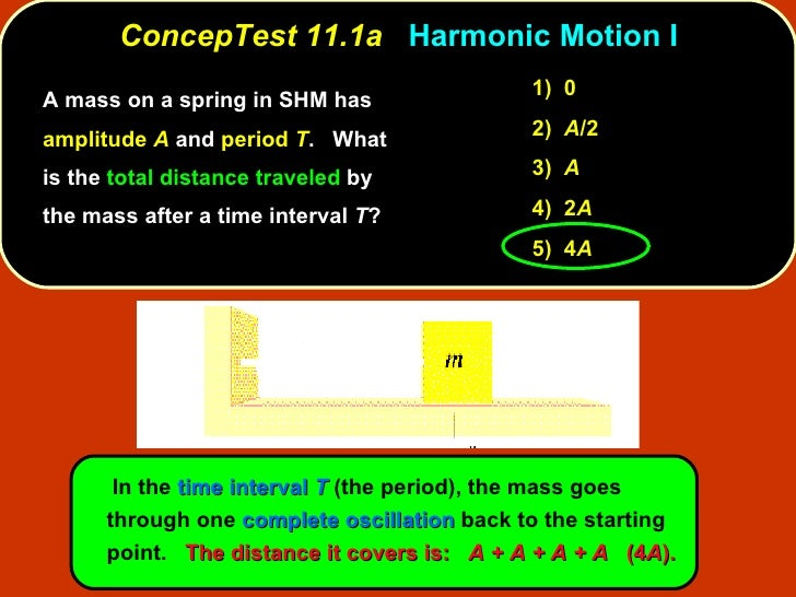 ConcepTest 11.1a   Harmonic Motion I <ul><li>A mass on a spring in SHM has  amplitude  A  and  period  T .  What is the  t...