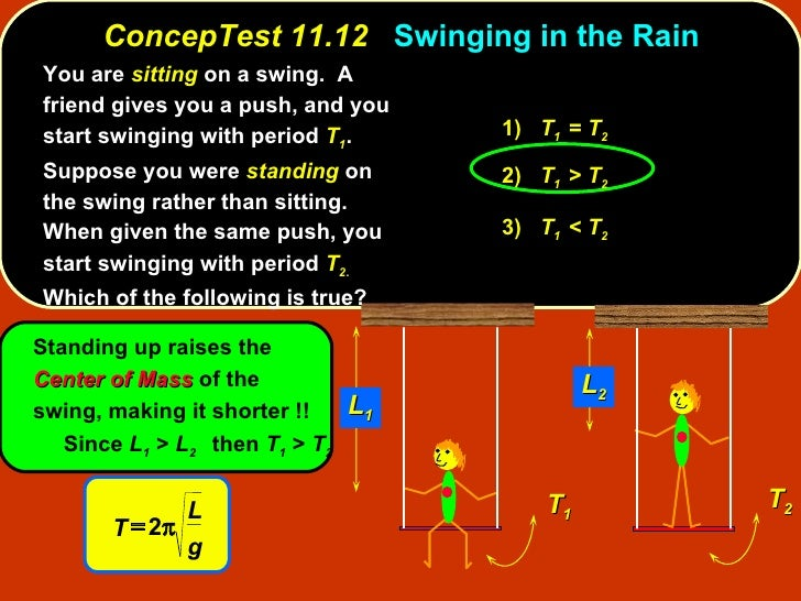 <ul><li>You are  sitting  on a swing.  A friend gives you a push, and you start swinging with period  T 1 .  Suppose you w...