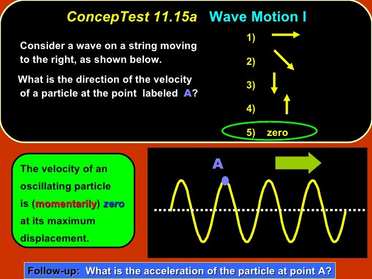 ConcepTest 11.15a   Wave Motion I <ul><li>Consider a wave on a string moving to the right, as shown below.  </li></ul><ul>...
