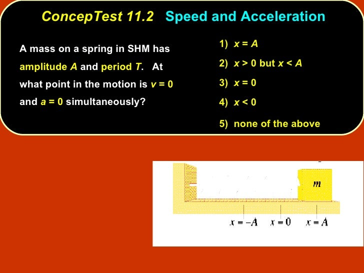 ConcepTest 11.2  Speed and Acceleration <ul><li>A mass on a spring in SHM has  amplitude  A   and  period  T .  At what po...