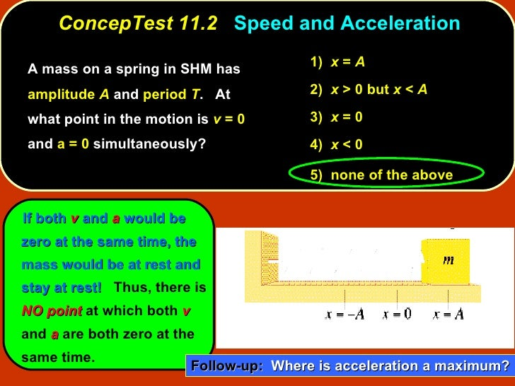 ConcepTest 11.2  Speed and Acceleration <ul><li>A mass on a spring in SHM has  amplitude  A  and  period  T .  At what poi...