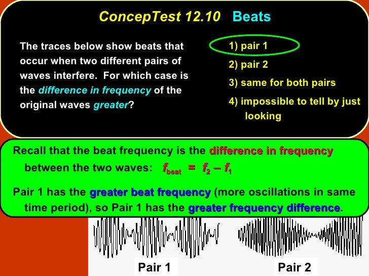 <ul><li>The traces below show beats that occur when two different pairs of waves interfere.  For which case is the  differ...