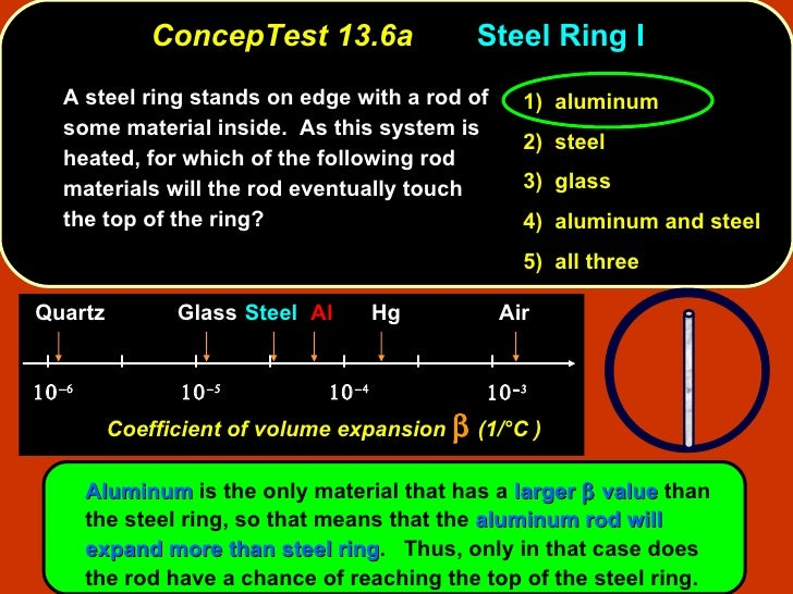 ConcepTest 13.6a   Steel Ring I <ul><li>A steel ring stands on edge with a rod of some material inside.  As this system is...