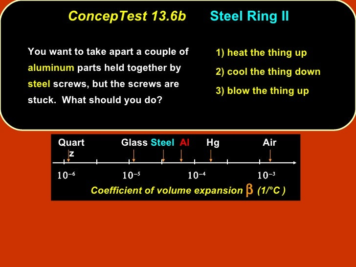 ConcepTest 13.6b Steel Ring II <ul><li>You want to take apart a couple of  aluminum  parts held together by  steel  screws...
