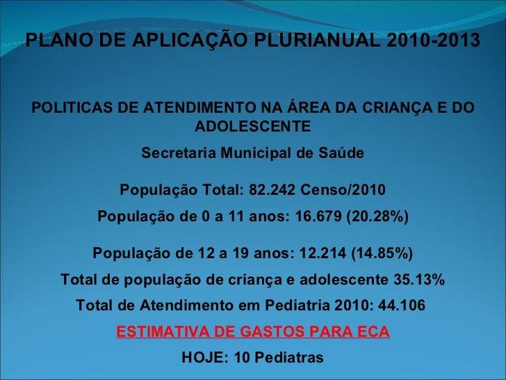PLANO DE APLICAÇÃO PLURIANUAL 2010-2013 POLITICAS DE ATENDIMENTO NA ÁREA DA CRIANÇA E DO ADOLESCENTE Secretaria Municipal ...