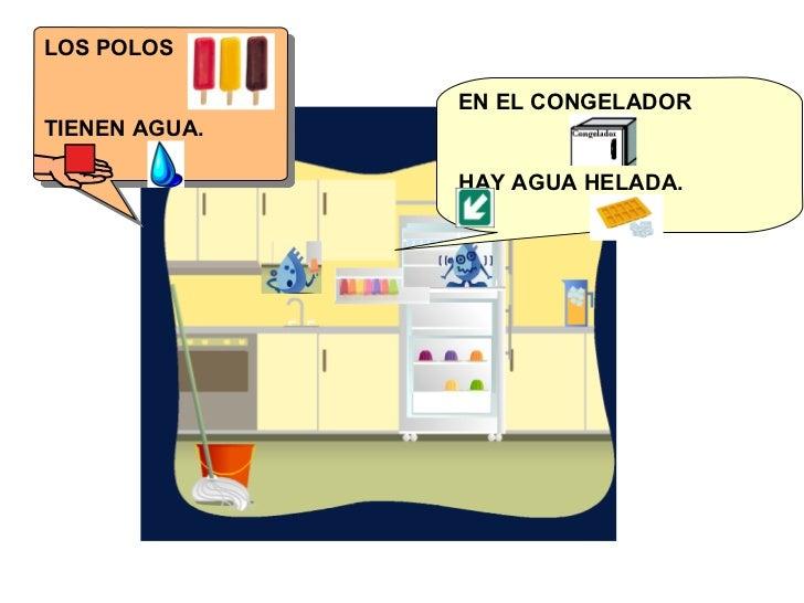 EN EL CONGELADOR  HAY AGUA HELADA. LOS POLOS  TIENEN AGUA.