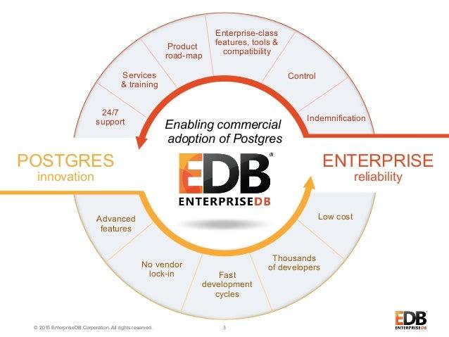 Overview of EnterpriseDB Postgres Plus Advanced Server 9 4