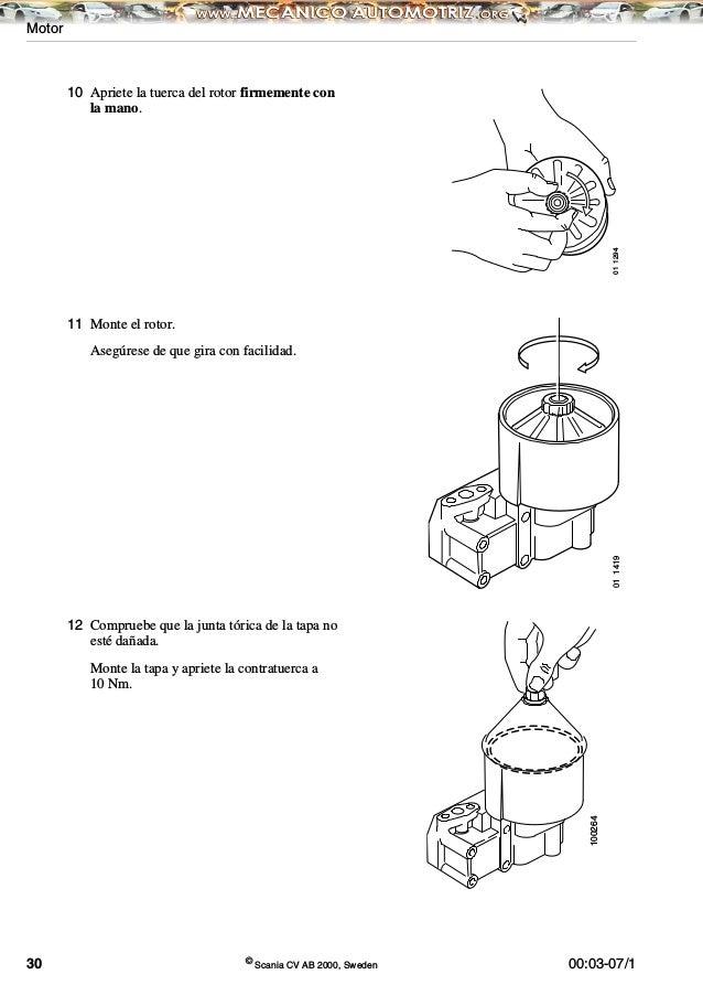 Manual scania-instrucciones-de-mantenimiento (1)