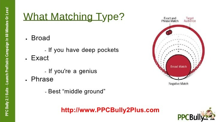 """What Matching Type?  ●   Broad  -  If you have deep pockets  ●   Exact  -  If you're a genius  ●   Phrase  -  Best """"middle..."""