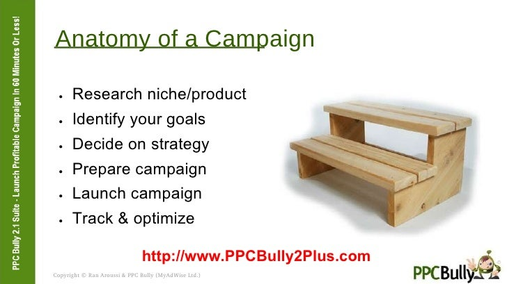 Anatomy of a Campaign  ●   Research niche/product  ●   Identify your goals  ●   Decide on strategy  ●   Prepare campaign  ...