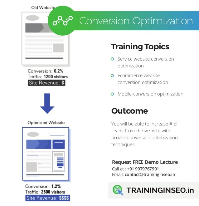 Advanced and Certified Google AdWords/Bing PPC Course