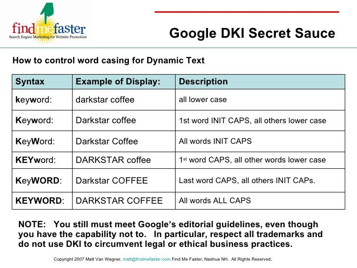Google DKI Secret Sauce How to control word casing for Dynamic Text NOTE:  You still must meet Google's editorial guidelin...