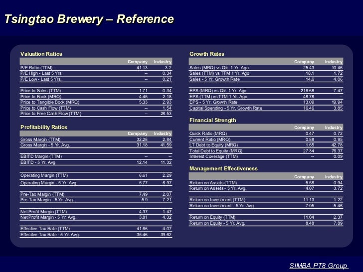 redhook ale brewery case analysis The primary subject matter of this case is a competitive analysis of the craft brewing industry in the  the craft brewery industry in the us is experiencing.