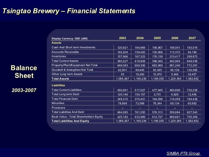 Asahi Breweries Ltd. Case Solution & Analysis - Case study
