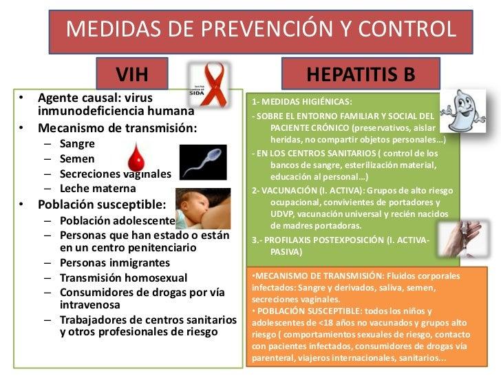 Viajar con SIDA y HEPATITIS B