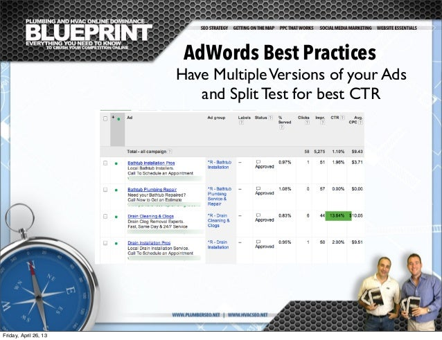 Ppc Blueprint For Plumbing Hvac Contractors