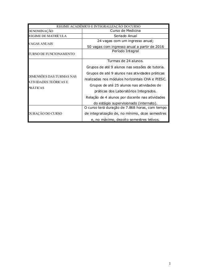 1REGIME ACADÊMICO E INTEGRALIZAÇÃO DO CURSODENOMINAÇÃO Curso de MedicinaREGIME DE MATRÍCULA Seriado AnualVAGAS ANUAIS24 va...