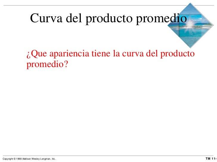 Curva del producto promedio <ul><li>¿Que apariencia tiene la curva del producto promedio? </li></ul>