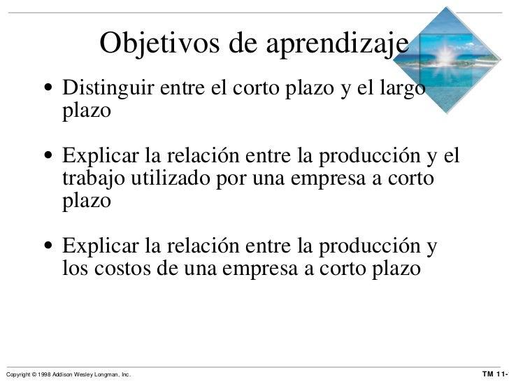 Objetivos de aprendizaje <ul><li>Distinguir entre el corto plazo y el largo plazo </li></ul><ul><li>Explicar la relación e...