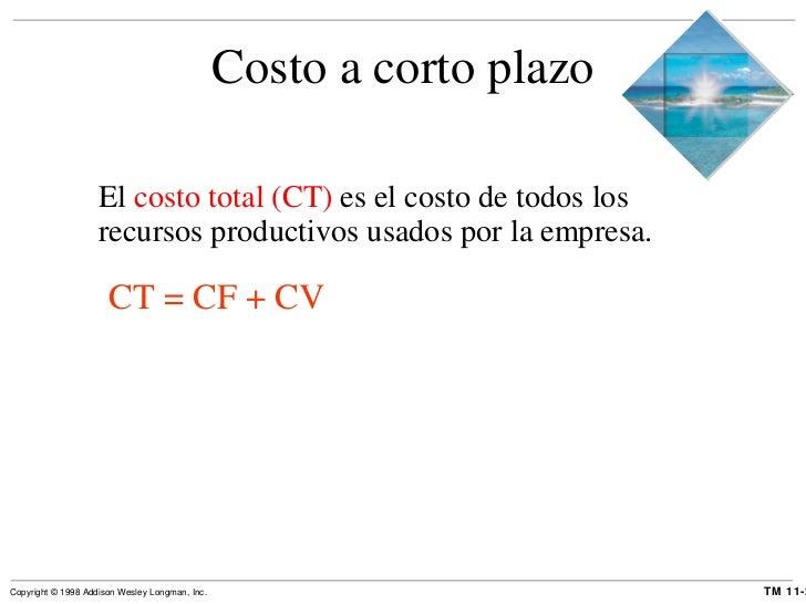 Costo a corto plazo <ul><li>El  costo total (CT)  es el costo de todos los recursos productivos usados por la empresa. </l...
