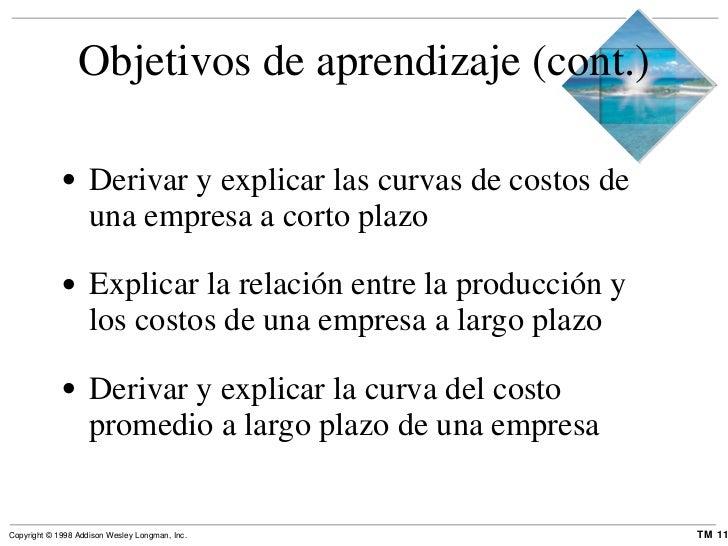 Objetivos de aprendizaje (cont.) <ul><li>Derivar y explicar las curvas de costos de una empresa a corto plazo </li></ul><u...